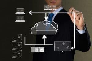 teck-genius-cloud-managed-services
