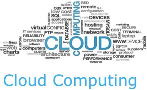 Teck-Genius-Cloud-Computing-Benefits
