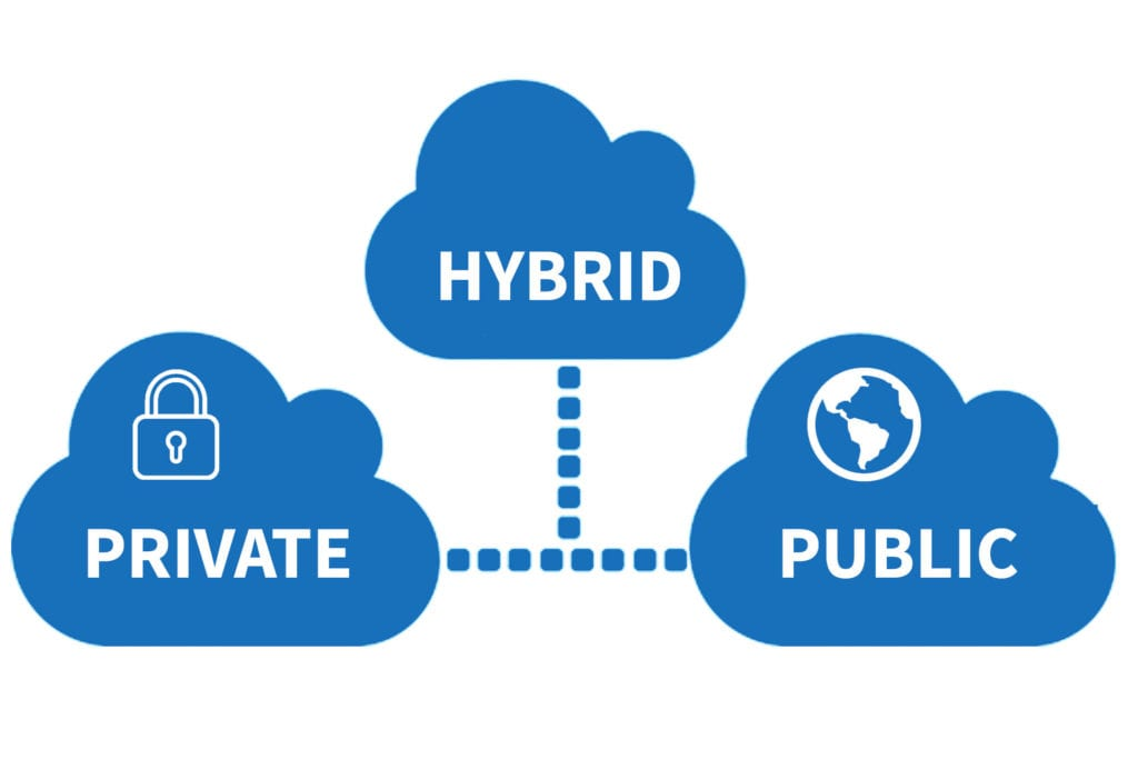 Teck-Genius-Private-Cloud-For-My-Business