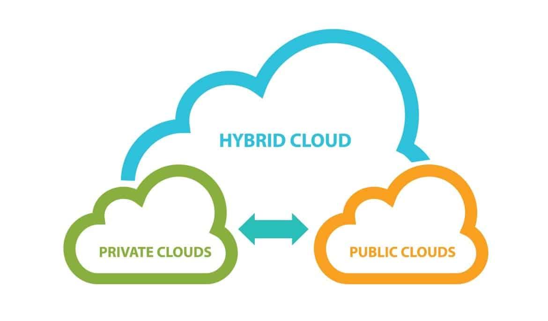 teck-genius-hybrid-cloud-benefits