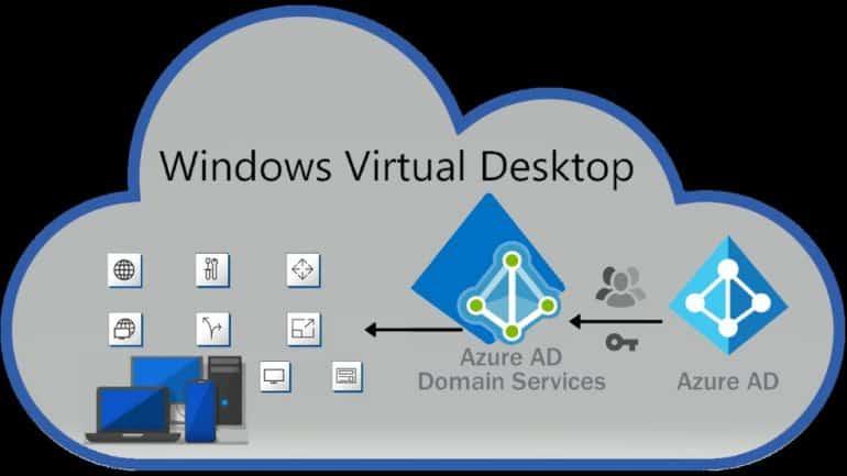 teck-genius-windows-virtual-desktop-benefits