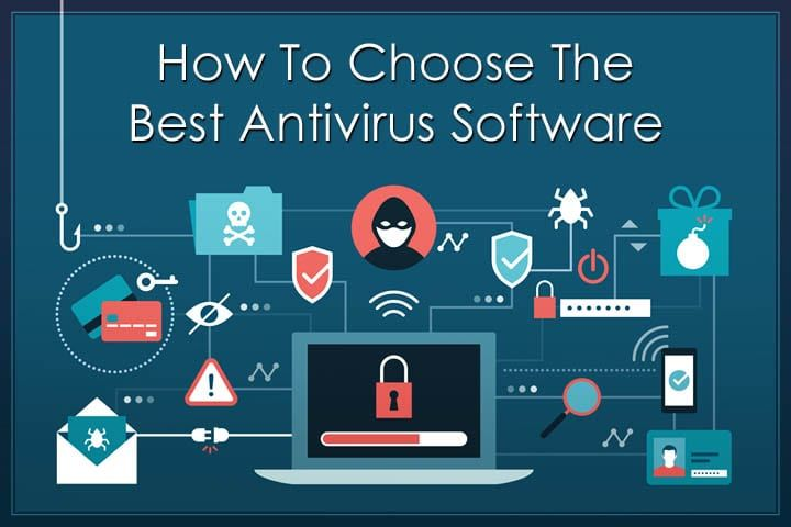 how-to-choose-the-best-antivirus-software-teck-genius